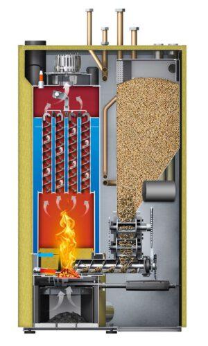 NANO-PK 6 tot 32 kW - binnen