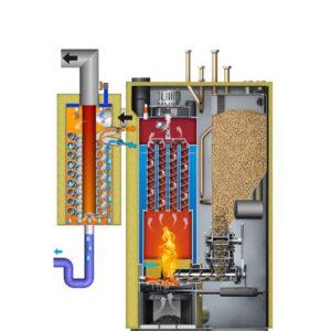 NANO-PK PLUS 6 tot 32 kW - doorsnede